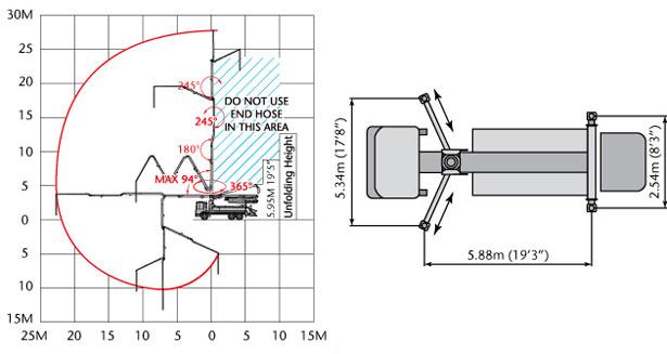 28m-diagram1